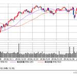 やっぱり変! 一向に下がらないNYダウ、アメリカ株価指数 ~米株は第二の国債化へ?~
