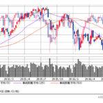 アメリカ株はやっぱりバブルへ ~とうとう日本株も追随で暴騰か~