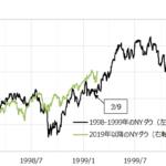株式市場は最後のバブル相場に突入?