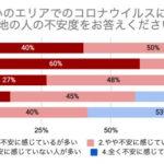 コロナ脳の敗北 ~日本人の世論の正体~